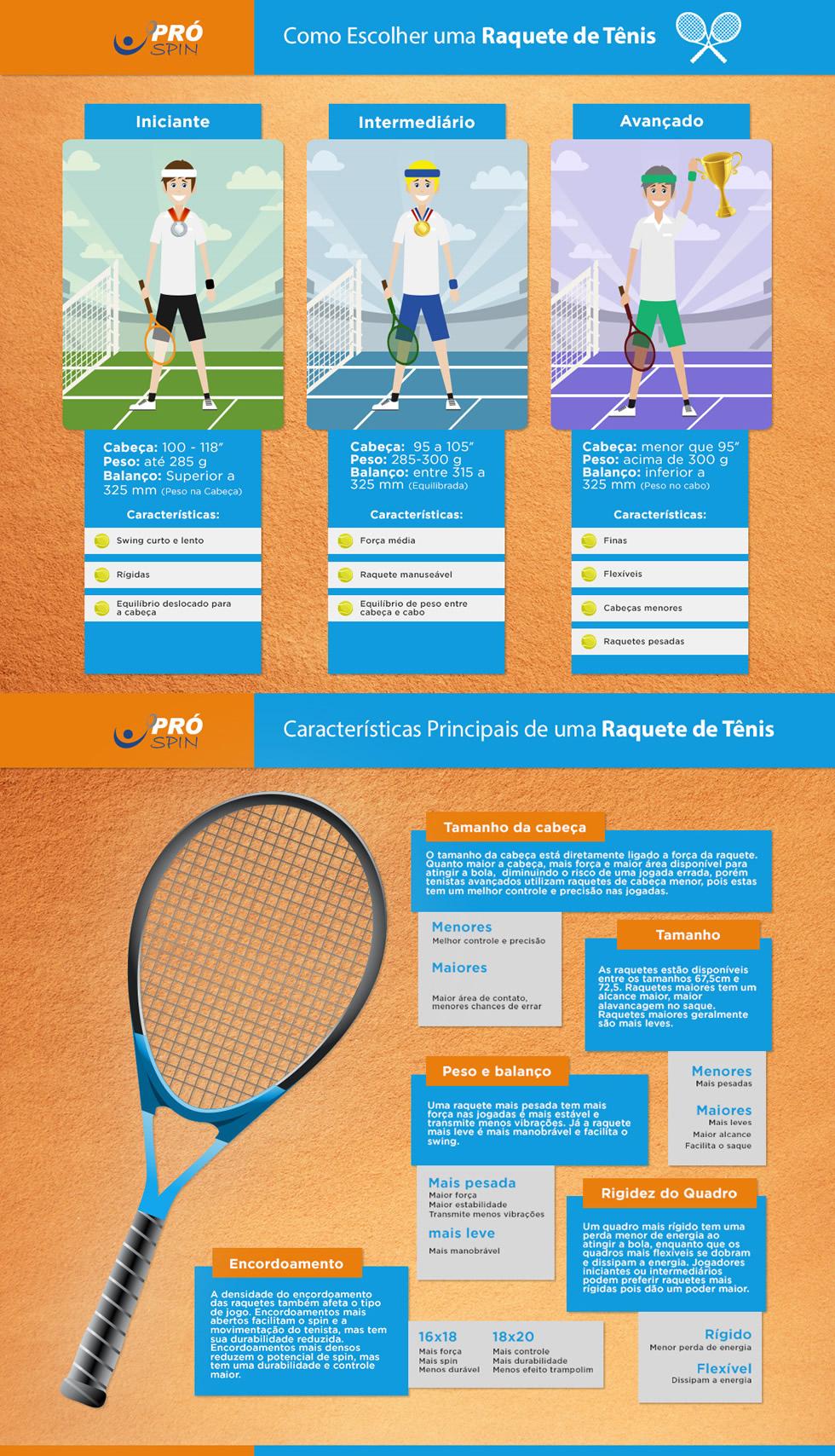 infografico_como_escolher_a_raquete_ideal_prospin
